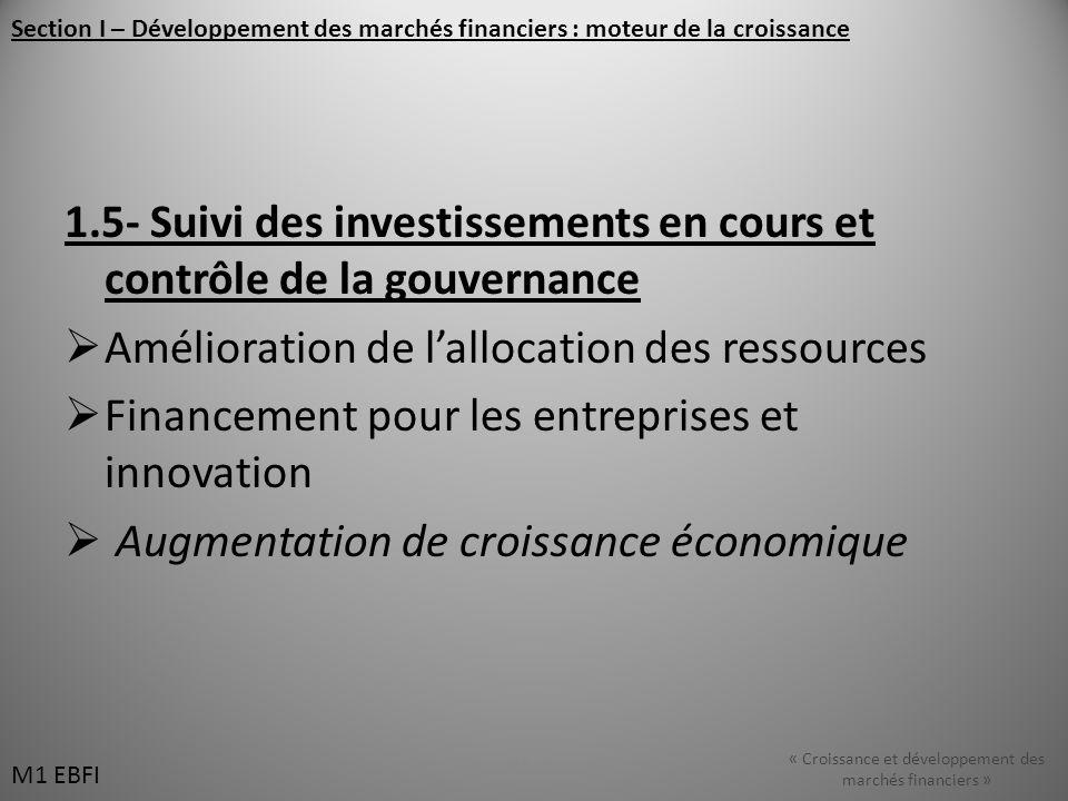 1.5- Suivi des investissements en cours et contrôle de la gouvernance Amélioration de lallocation des ressources Financement pour les entreprises et innovation Augmentation de croissance économique M1 EBFI « Croissance et développement des marchés financiers » M1 EBFI Section I – Développement des marchés financiers : moteur de la croissance