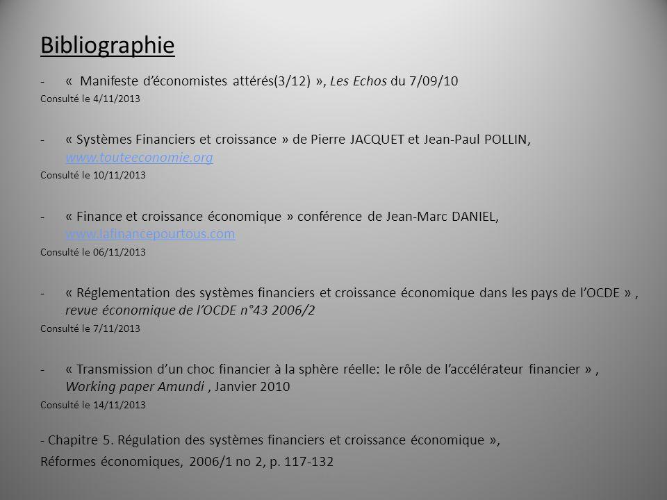 Bibliographie -« Manifeste déconomistes attérés(3/12) », Les Echos du 7/09/10 Consulté le 4/11/2013 -« Systèmes Financiers et croissance » de Pierre JACQUET et Jean-Paul POLLIN, www.touteeconomie.org www.touteeconomie.org Consulté le 10/11/2013 -« Finance et croissance économique » conférence de Jean-Marc DANIEL, www.lafinancepourtous.com www.lafinancepourtous.com Consulté le 06/11/2013 -« Réglementation des systèmes financiers et croissance économique dans les pays de lOCDE », revue économique de lOCDE n°43 2006/2 Consulté le 7/11/2013 -« Transmission dun choc financier à la sphère réelle: le rôle de laccélérateur financier », Working paper Amundi, Janvier 2010 Consulté le 14/11/2013 - Chapitre 5.