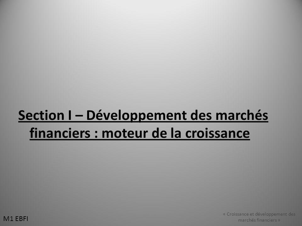 Section I – Développement des marchés financiers : moteur de la croissance M1 EBFI « Croissance et développement des marchés financiers » M1 EBFI