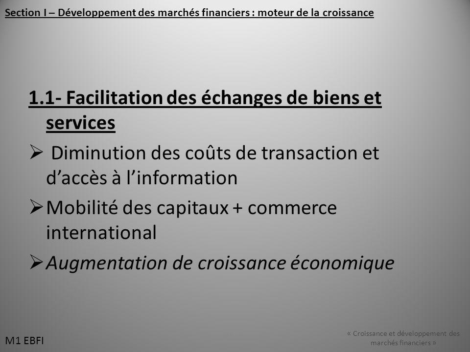 1.2- Mobilisation et collecte de lépargne Concentration de lépargne Accumulation du capital Financement de linnovation et des investissements Augmentation de la croissance économique M1 EBFI « Croissance et développement des marchés financiers » M1 EBFI Section I – Développement des marchés financiers : moteur de la croissance