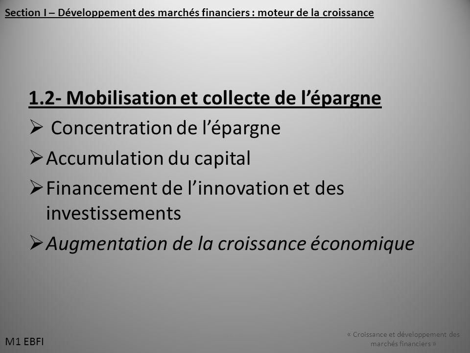 1.2- Mobilisation et collecte de lépargne Concentration de lépargne Accumulation du capital Financement de linnovation et des investissements Augmenta