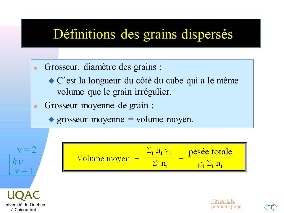 Passer à la première page v = 0 v = 1 v = 2 h Définitions des grains dispersés n Grosseur, diamètre des grains : u Cest la longueur du côté du cube qui a le même volume que le grain irrégulier.