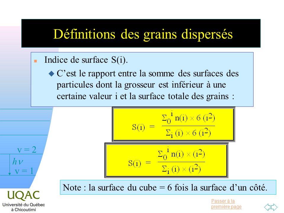 Passer à la première page v = 0 v = 1 v = 2 h Définitions des grains dispersés n Indice de surface S(i).