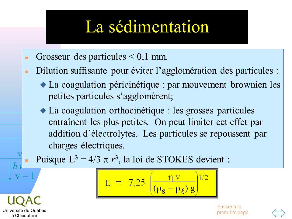 Passer à la première page v = 0 v = 1 v = 2 h La sédimentation n Grosseur des particules < 0,1 mm.