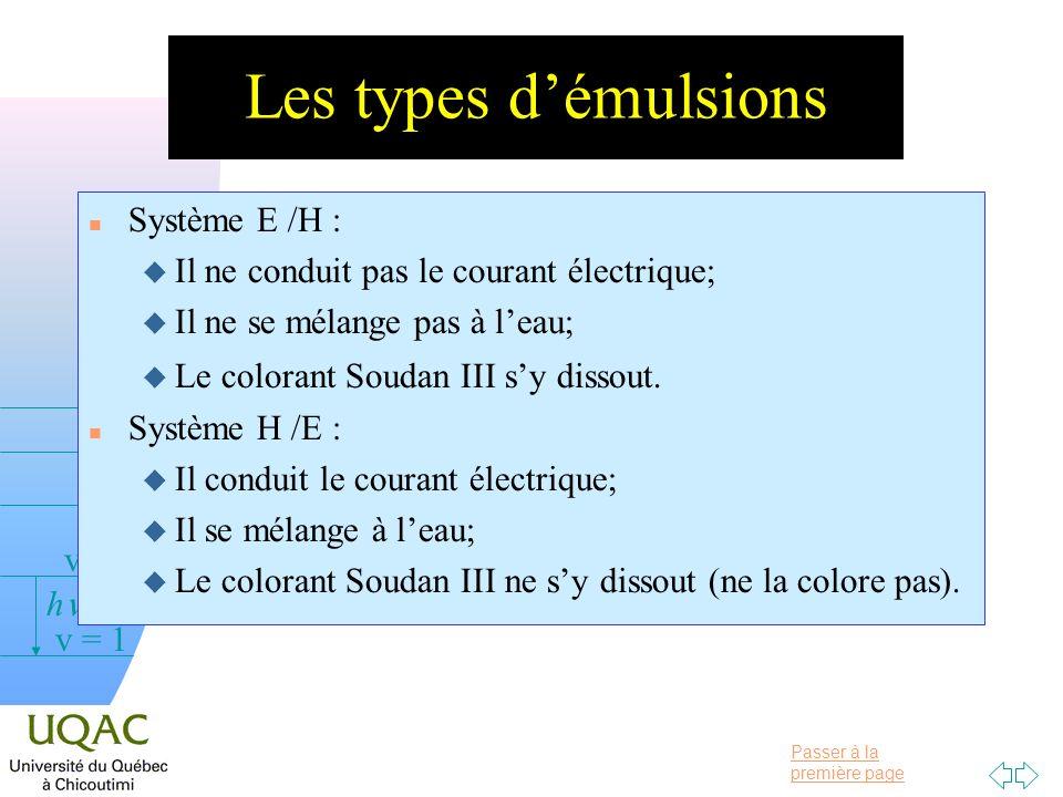 Passer à la première page v = 0 v = 1 v = 2 h Les types démulsions n Système E /H : u Il ne conduit pas le courant électrique; u Il ne se mélange pas à leau; u Le colorant Soudan III sy dissout.