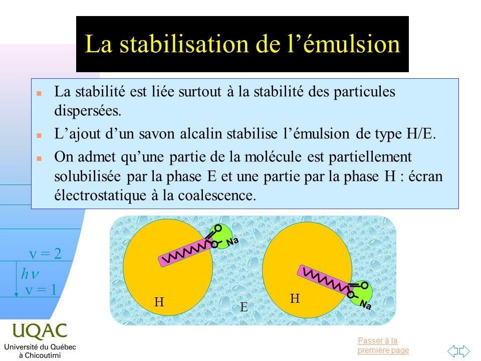 Passer à la première page v = 0 v = 1 v = 2 h La stabilisation de lémulsion n La stabilité est liée surtout à la stabilité des particules dispersées.