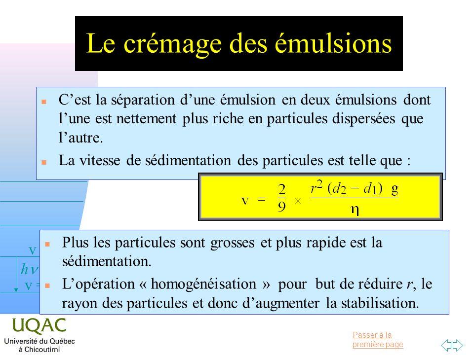 Passer à la première page v = 0 v = 1 v = 2 h Le crémage des émulsions n Cest la séparation dune émulsion en deux émulsions dont lune est nettement plus riche en particules dispersées que lautre.