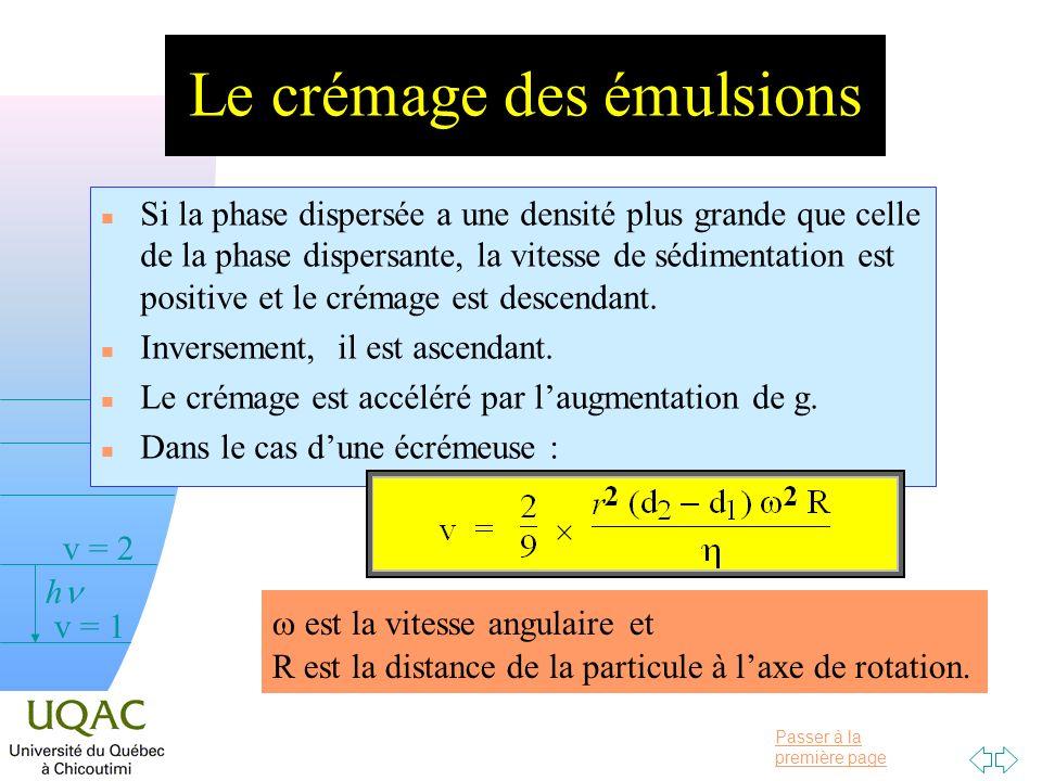 Passer à la première page v = 0 v = 1 v = 2 h Le crémage des émulsions n Si la phase dispersée a une densité plus grande que celle de la phase dispersante, la vitesse de sédimentation est positive et le crémage est descendant.