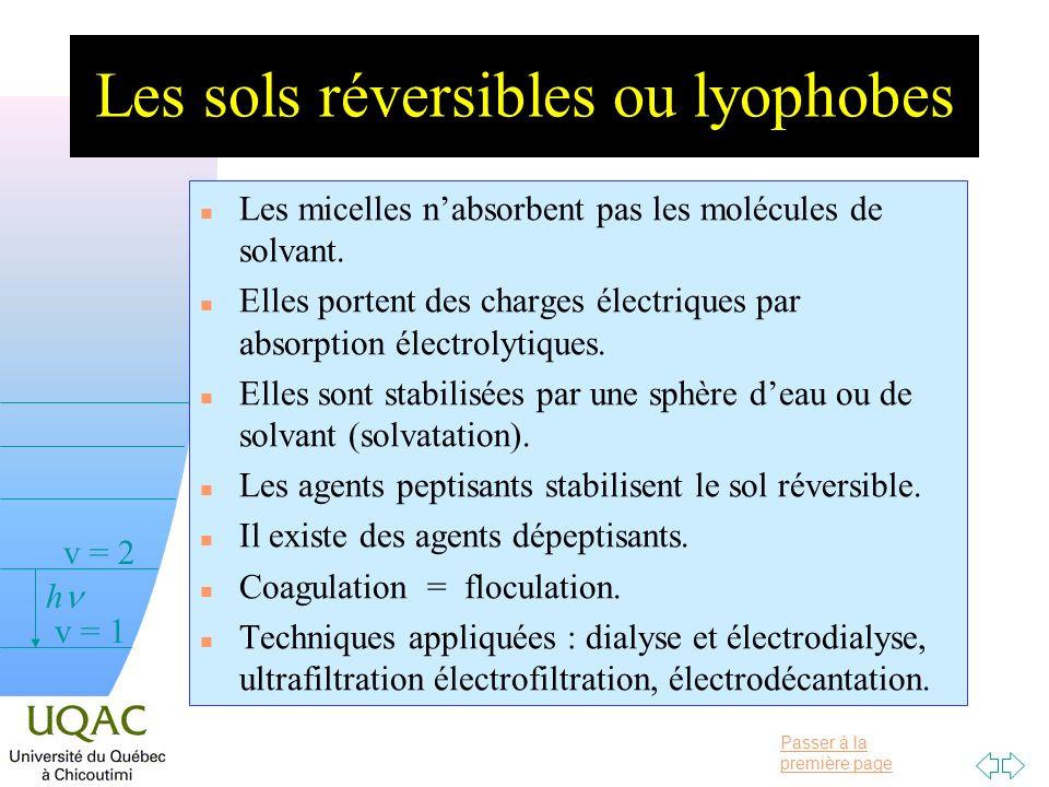 Passer à la première page v = 0 v = 1 v = 2 h Les sols réversibles ou lyophobes n Les micelles nabsorbent pas les molécules de solvant.