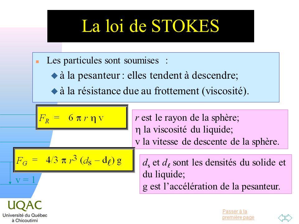 Passer à la première page v = 0 v = 1 v = 2 h La loi de STOKES n Soit une bille en descente dans un fluide, n on obtient, à léquilibre, une vitesse limite : n La vitesse de sédimentation croît : u comme le carré du rayon r de la sphère; u comme la valeur de g (centrifugeuses); u en fonction inverse de la viscosité du liquide.