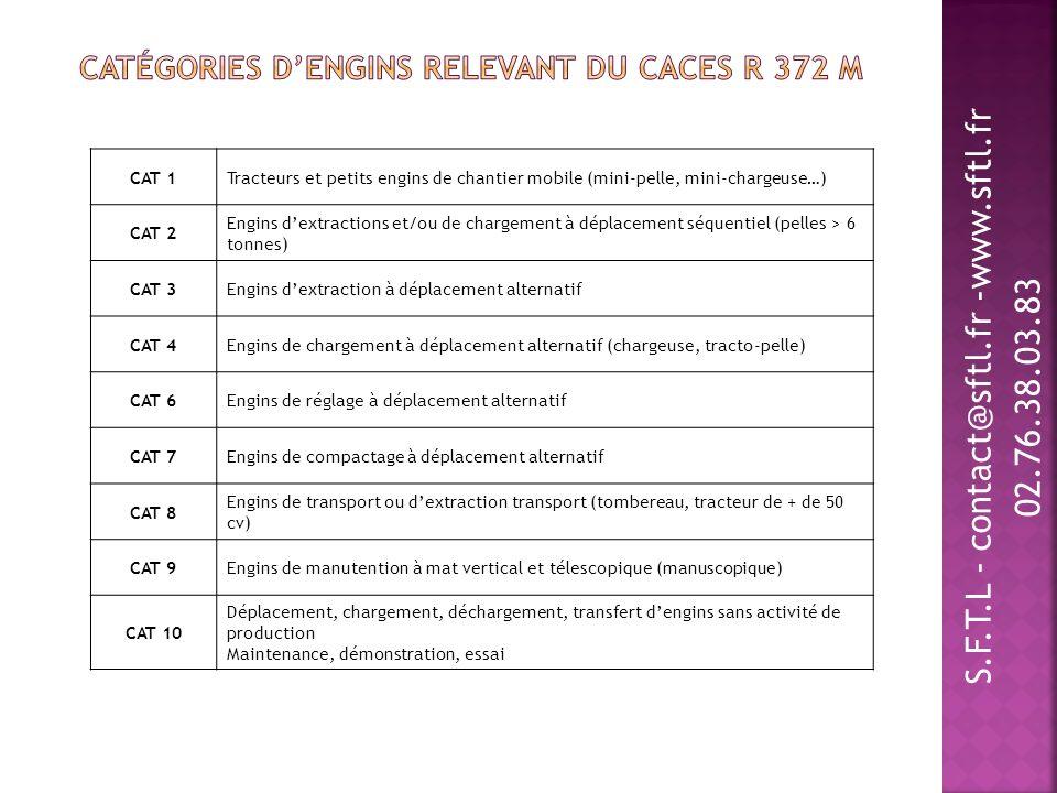S.F.T.L - contact@sftl.fr -www.sftl.fr 02.76.38.03.83 La manœuvre des PEMP ne doit être confiée quà des opérateurs dont laptitude a été reconnue par un certificat daptitude à la conduite en sécurité des PEMP.