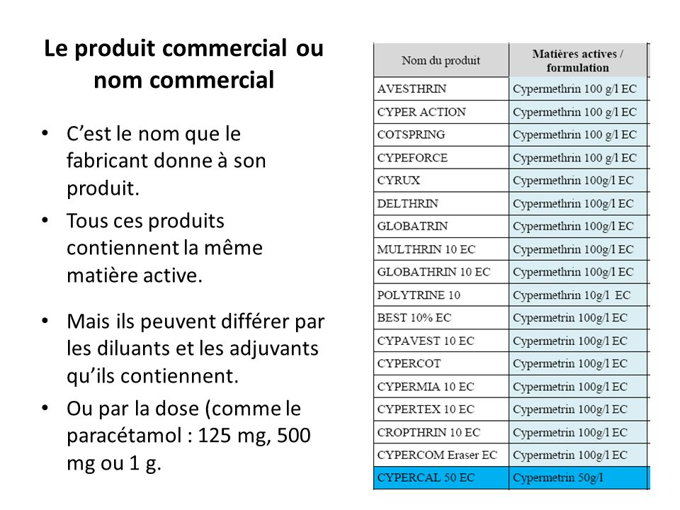 Le produit commercial ou nom commercial Cest le nom que le fabricant donne à son produit.