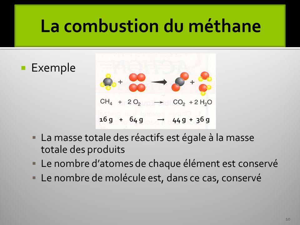 Exemple La masse totale des réactifs est égale à la masse totale des produits Le nombre datomes de chaque élément est conservé Le nombre de molécule e