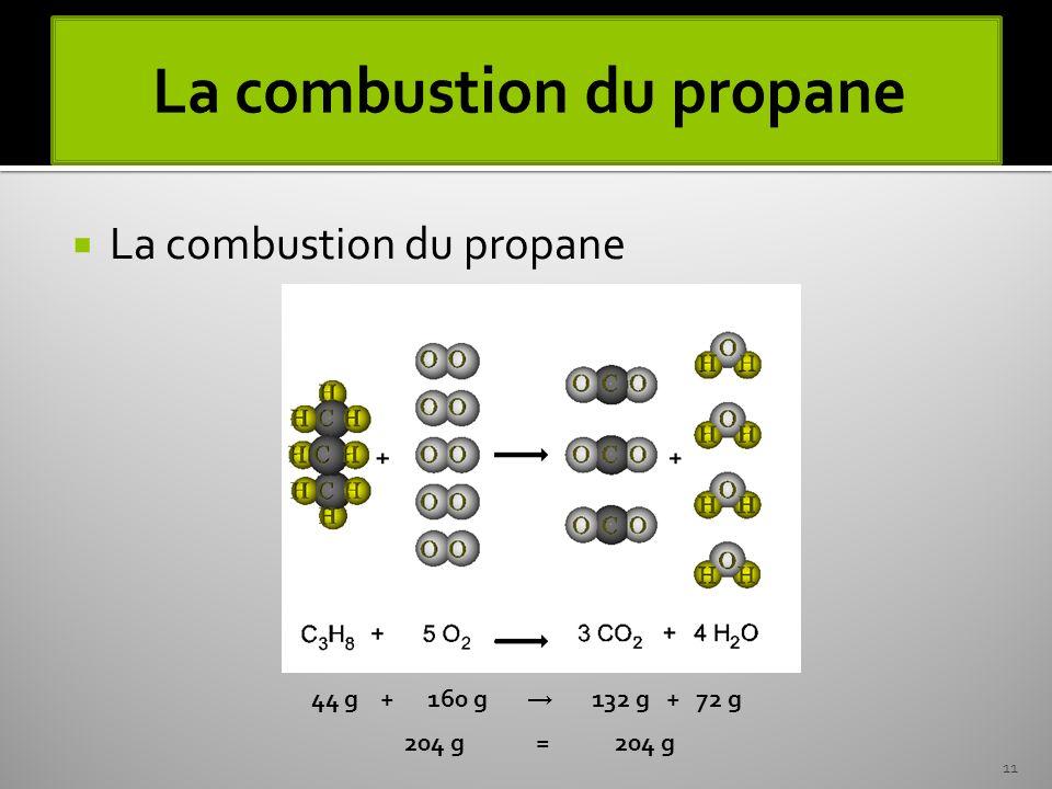 La combustion du propane 44 g + 160 g 132 g + 72 g 11 204 g = 204 g