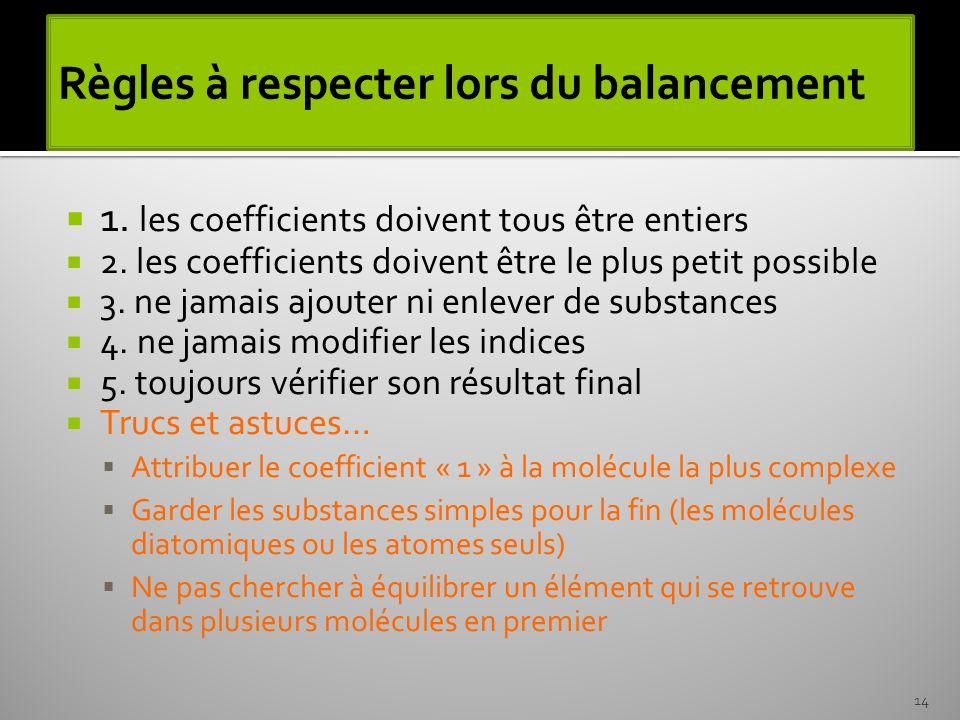 1. les coefficients doivent tous être entiers 2. les coefficients doivent être le plus petit possible 3. ne jamais ajouter ni enlever de substances 4.