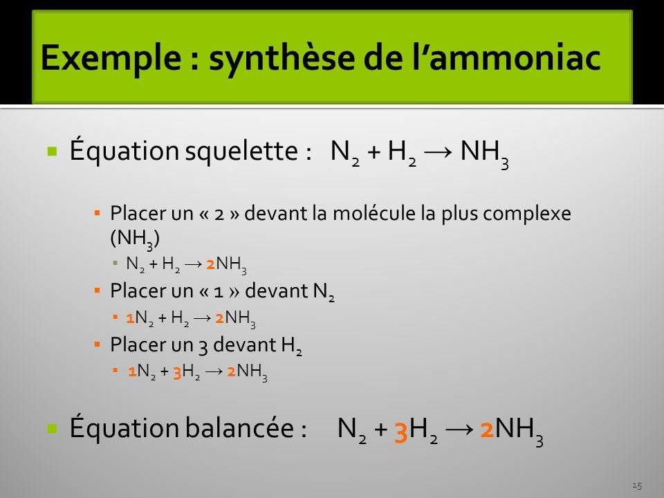 Équation squelette : N 2 + H 2 NH 3 Placer un « 2 » devant la molécule la plus complexe (NH 3 ) N 2 + H 2 2NH 3 Placer un « 1 » devant N 2 1N 2 + H 2