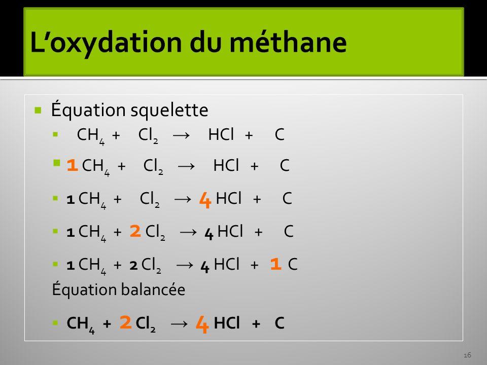 Équation squelette CH 4 + Cl 2 HCl + C 1 CH 4 + Cl 2 HCl + C 1 CH 4 + Cl 2 4 HCl + C 1 CH 4 + 2 Cl 2 4 HCl + C 1 CH 4 + 2 Cl 2 4 HCl + 1 C Équation ba
