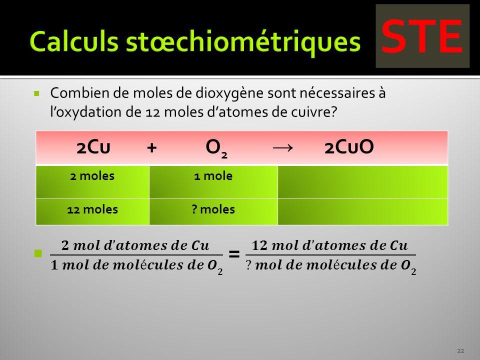 2Cu + O 2 2CuO 2 moles1 mole 12 moles? moles 22