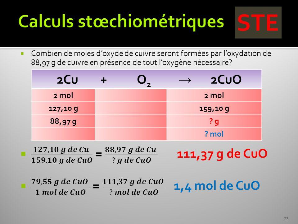 2Cu + O 2 2CuO 2 mol 127,10 g159,10 g 88,97 g? g ? mol 23