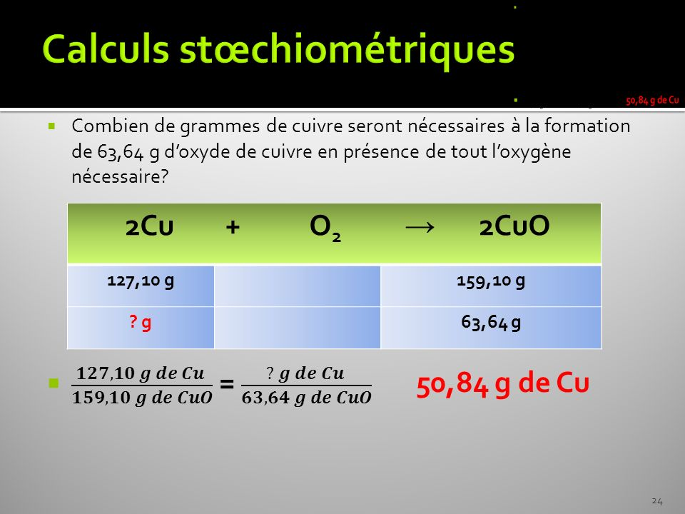 2Cu + O 2 2CuO 127,10 g159,10 g ? g63,64 g 24