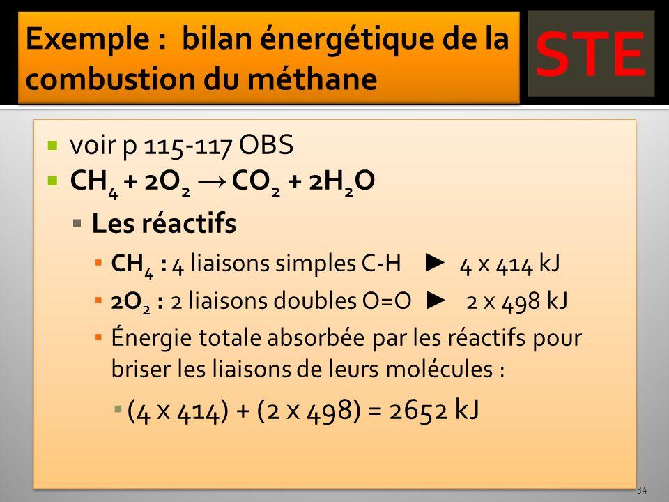 voir p 115-117 OBS CH 4 + 2O 2 CO 2 + 2H 2 O Les réactifs CH 4 : 4 liaisons simples C-H 4 x 414 kJ 2O 2 : 2 liaisons doubles O=O 2 x 498 kJ Énergie to