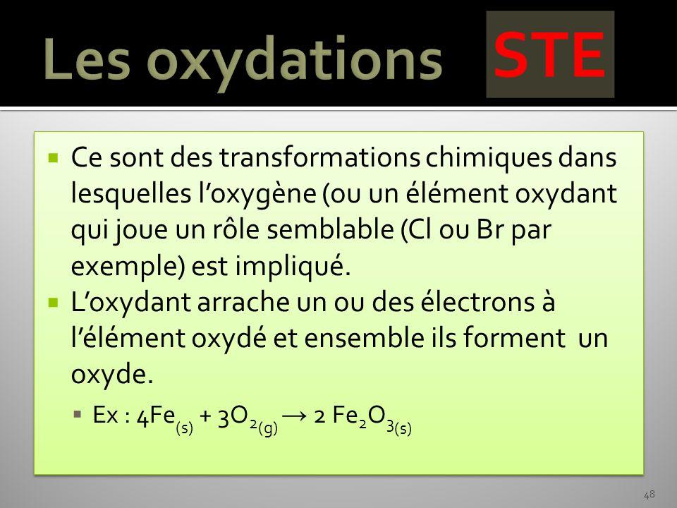 Ce sont des transformations chimiques dans lesquelles loxygène (ou un élément oxydant qui joue un rôle semblable (Cl ou Br par exemple) est impliqué.