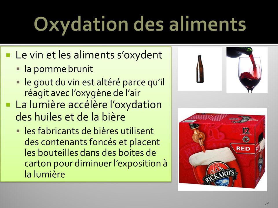 Le vin et les aliments soxydent la pomme brunit le gout du vin est altéré parce quil réagit avec loxygène de lair La lumière accélère loxydation des h