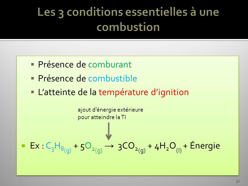 Présence de comburant Présence de combustible Latteinte de la température dignition Ex : C 3 H 8 (g) + 5O 2 (g) 3CO 2 (g) + 4H 2 O (l) + Énergie Prése