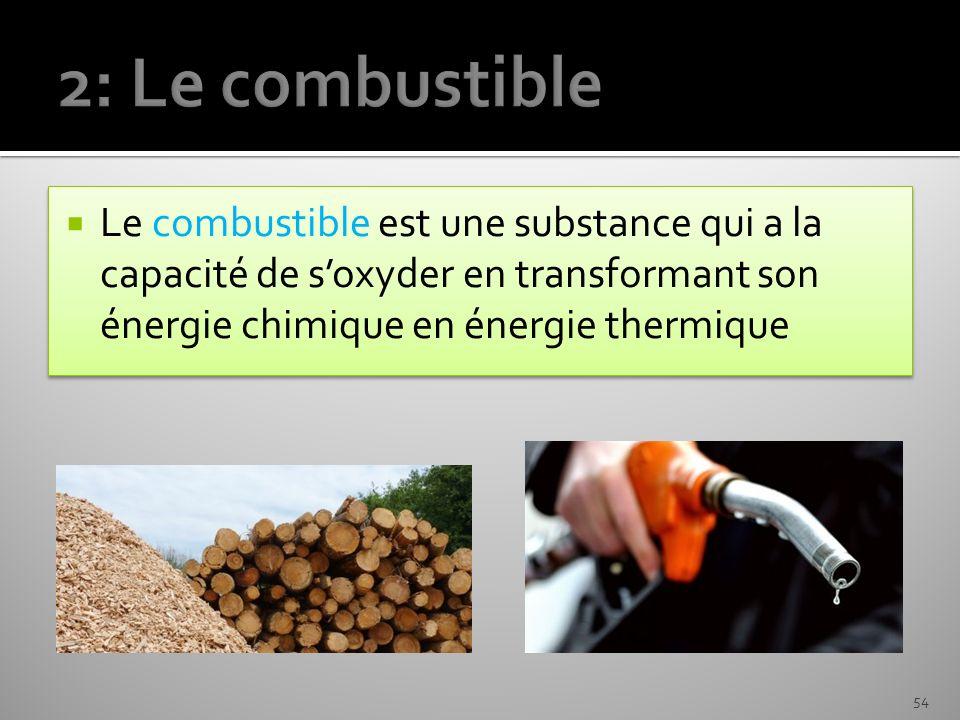 Le combustible est une substance qui a la capacité de soxyder en transformant son énergie chimique en énergie thermique 54