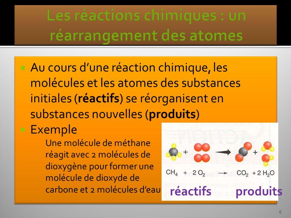 Au cours dune réaction chimique, les molécules et les atomes des substances initiales (réactifs) se réorganisent en substances nouvelles (produits) Ex