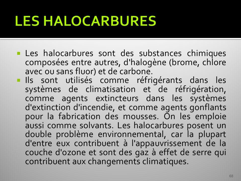 Les halocarbures sont des substances chimiques composées entre autres, d'halogène (brome, chlore avec ou sans fluor) et de carbone. Ils sont utilisés