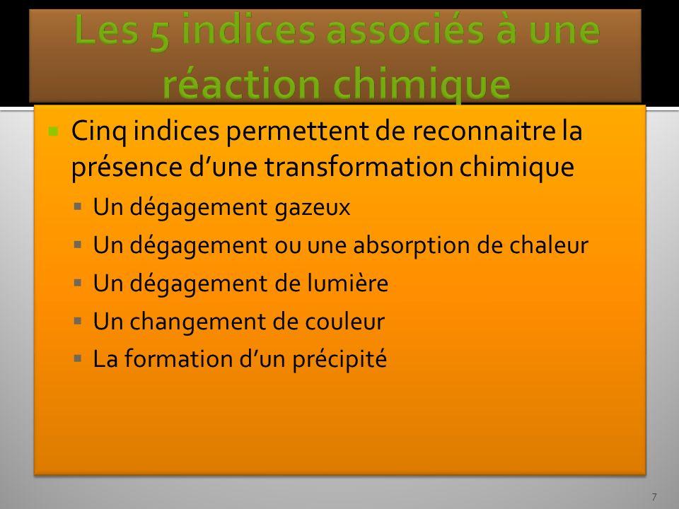 Cinq indices permettent de reconnaitre la présence dune transformation chimique Un dégagement gazeux Un dégagement ou une absorption de chaleur Un dég
