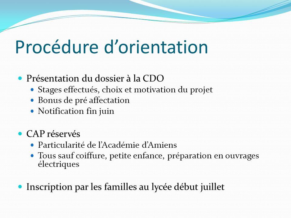 Procédure dorientation Présentation du dossier à la CDO Stages effectués, choix et motivation du projet Bonus de pré affectation Notification fin juin