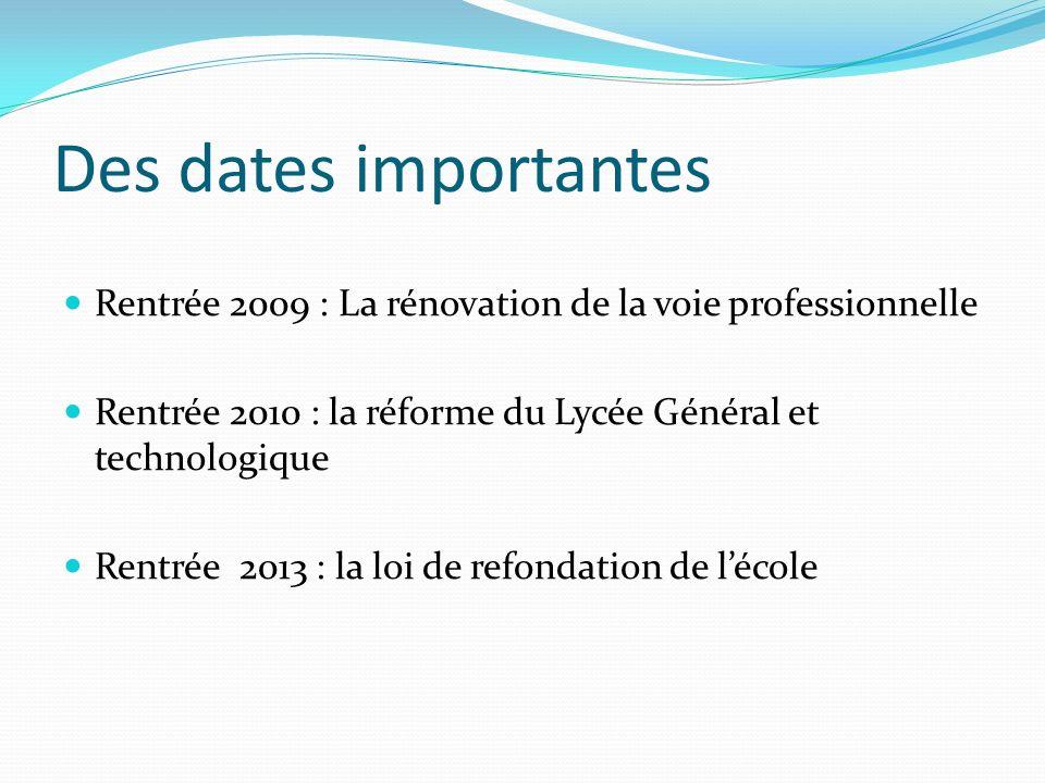 Des dates importantes Rentrée 2009 : La rénovation de la voie professionnelle Rentrée 2010 : la réforme du Lycée Général et technologique Rentrée 2013