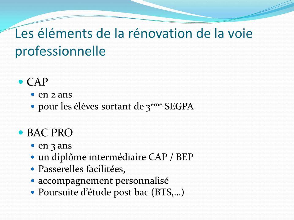 Les éléments de la rénovation de la voie professionnelle CAP en 2 ans pour les élèves sortant de 3 ème SEGPA BAC PRO en 3 ans un diplôme intermédiaire