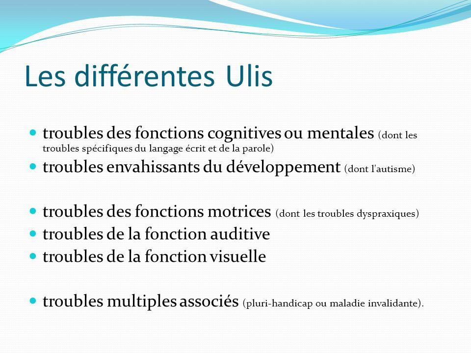 Les différentes Ulis troubles des fonctions cognitives ou mentales (dont les troubles spécifiques du langage écrit et de la parole) troubles envahissa