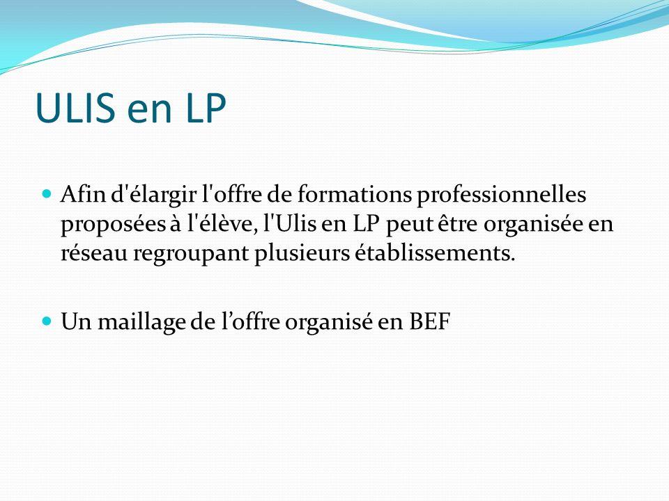 ULIS en LP Afin d'élargir l'offre de formations professionnelles proposées à l'élève, l'Ulis en LP peut être organisée en réseau regroupant plusieurs