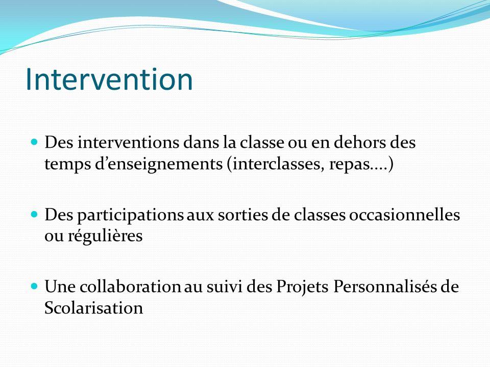 Intervention Des interventions dans la classe ou en dehors des temps denseignements (interclasses, repas....) Des participations aux sorties de classe