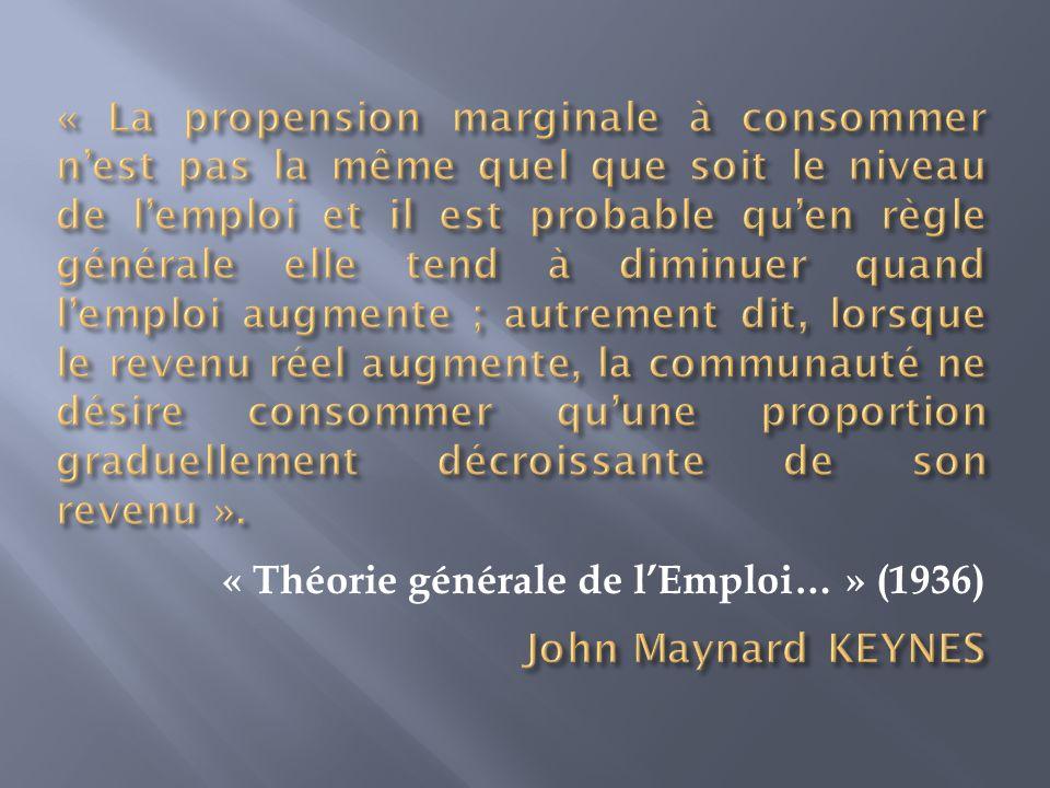 « Théorie générale de lEmploi… » (1936)