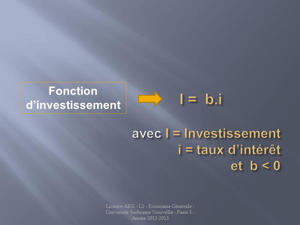 Fonction dinvestissement
