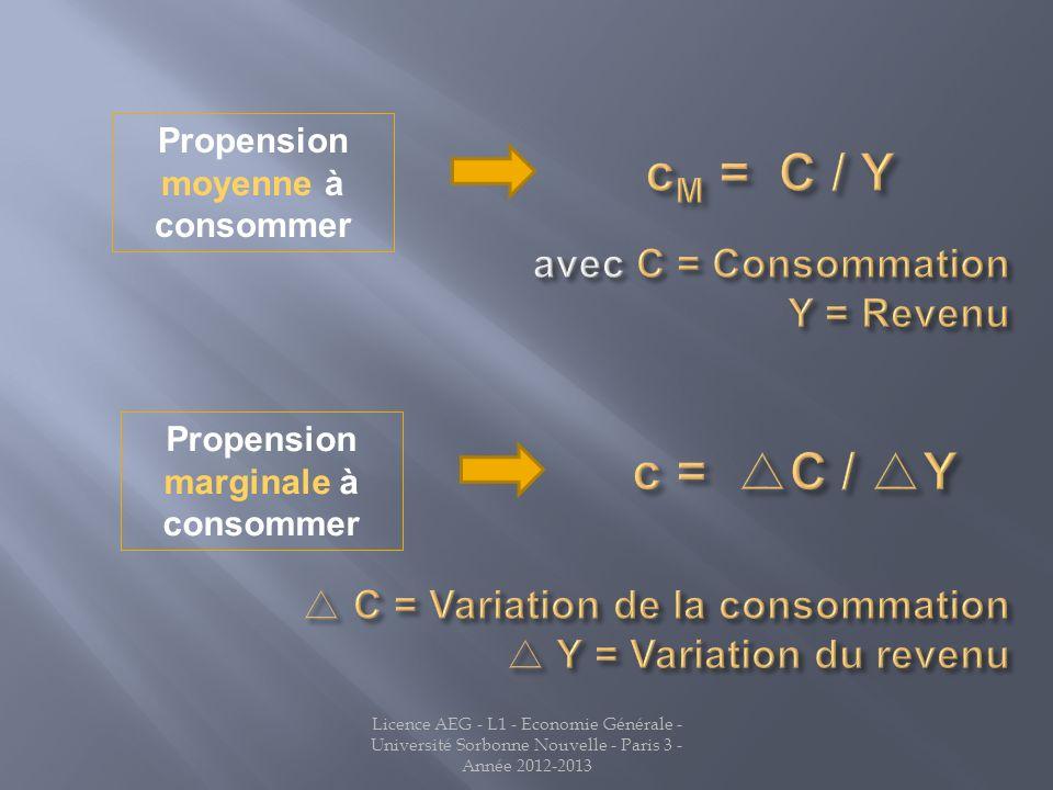 Licence AEG - L1 - Economie Générale - Université Sorbonne Nouvelle - Paris 3 - Année 2012-2013 Propension moyenne à consommer Propension marginale à