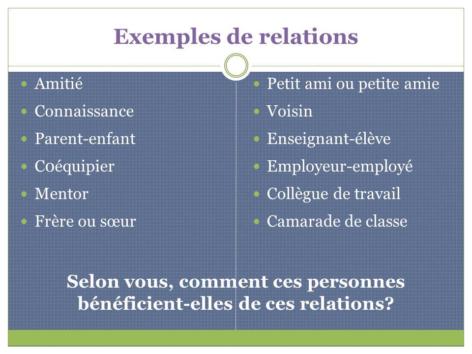 Exemples de relations Amitié Connaissance Parent-enfant C0équipier Mentor Frère ou sœur Petit ami ou petite amie Voisin Enseignant-élève Employeur-emp