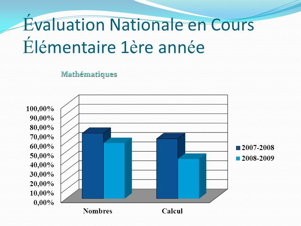É valuation Nationale en Cours É l é mentaire 1 è re ann é e Mathématiques