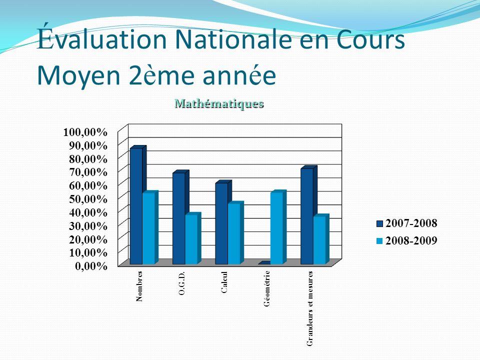 É valuation Nationale en Cours Moyen 2 è me ann é e Mathématiques
