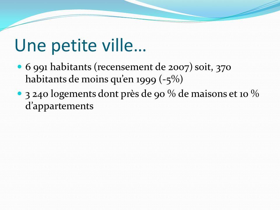 Une petite ville… 6 991 habitants (recensement de 2007) soit, 370 habitants de moins quen 1999 (-5%) 3 240 logements dont près de 90 % de maisons et 10 % dappartements
