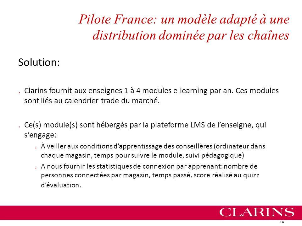 Pilote France: un modèle adapté à une distribution dominée par les chaînes Solution:.Clarins fournit aux enseignes 1 à 4 modules e-learning par an. Ce