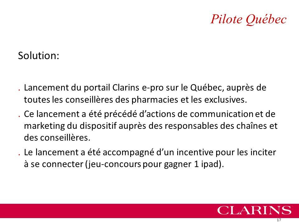 Pilote Québec Solution:.Lancement du portail Clarins e-pro sur le Québec, auprès de toutes les conseillères des pharmacies et les exclusives..Ce lance