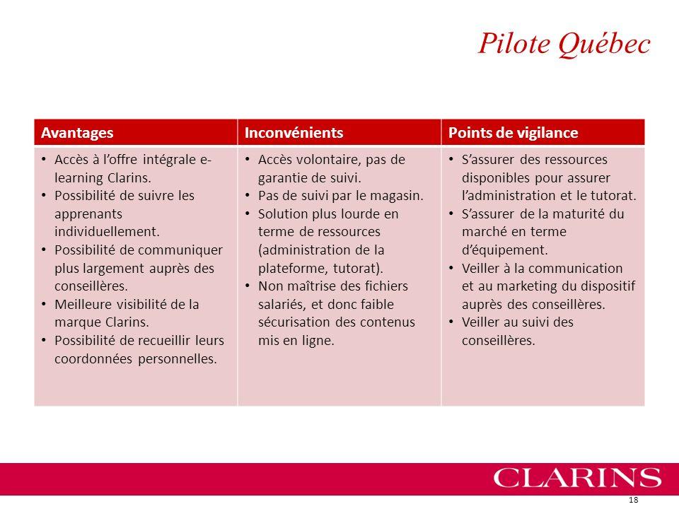 Pilote Québec 18 AvantagesInconvénientsPoints de vigilance Accès à loffre intégrale e- learning Clarins. Possibilité de suivre les apprenants individu