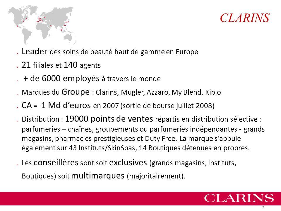CLARINS.Leader des soins de beauté haut de gamme en Europe.21 filiales et 140 agents. + de 6000 employés à travers le monde.Marques du Groupe : Clarin
