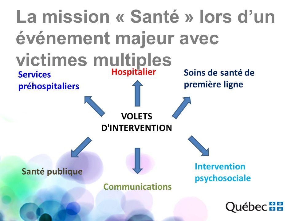 La mission « Santé » lors dun événement majeur avec victimes multiples Soins de santé de première ligne Intervention psychosociale Santé publique VOLE